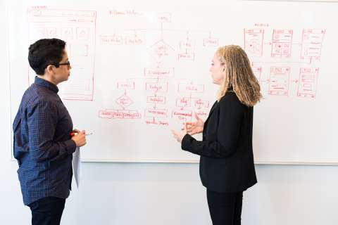 A man and a woman in suits in front of a white board with various flowcharts that have been drawn on.